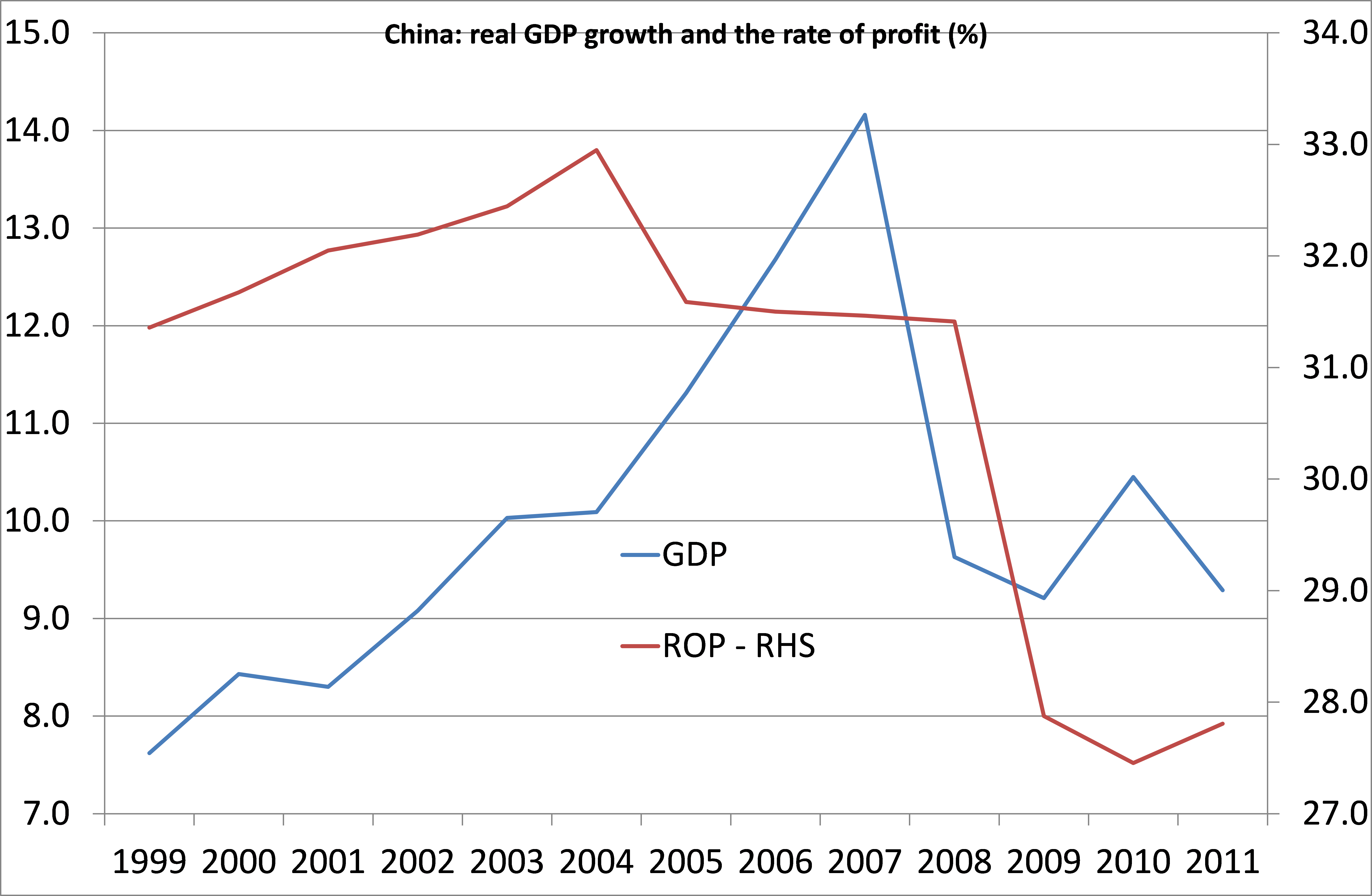 a look at chinas economic growth due to recent foreign policies A country analysis of china  policies that will promote economic growth and ensure the  primary engine of its economic growth,.