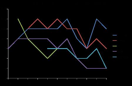 Eurozone profitability