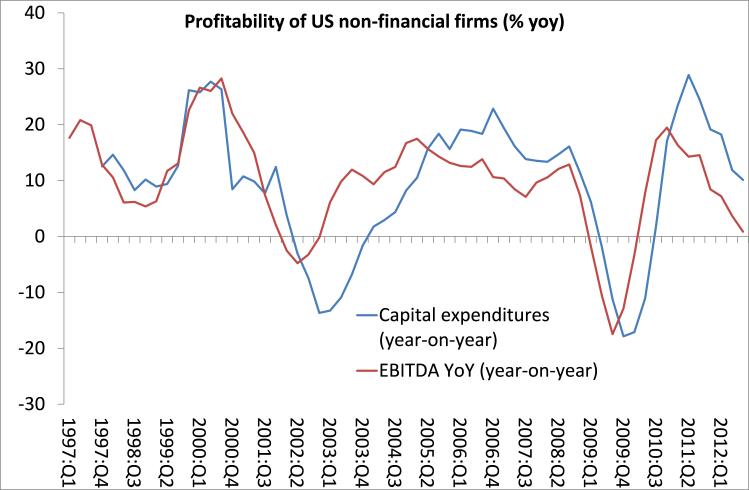 US NFC profitability