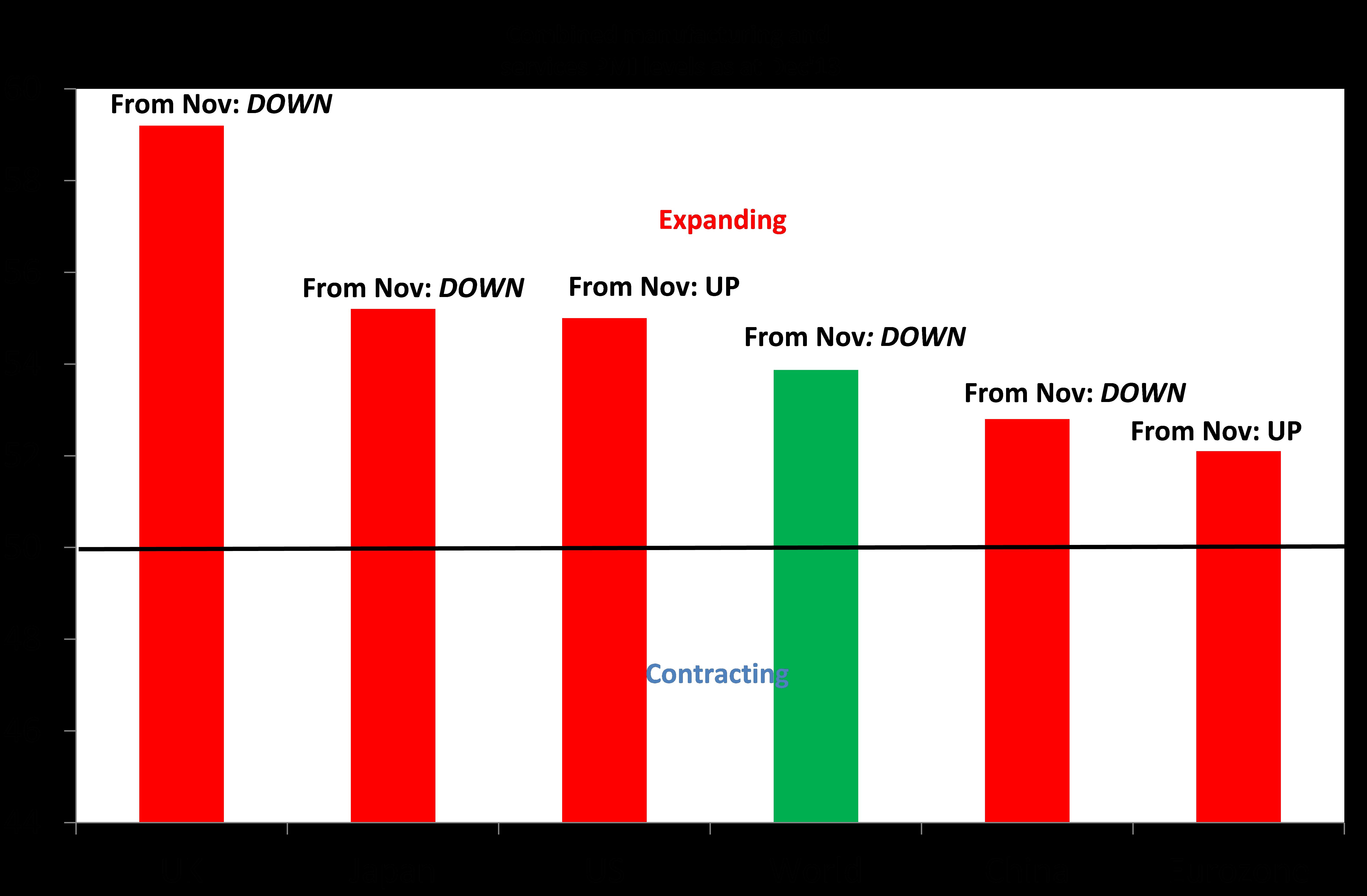 the world economic crisis a marxist analysis