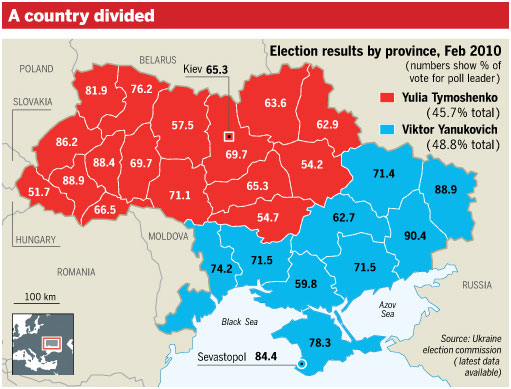 Final, ukraine election and the russian