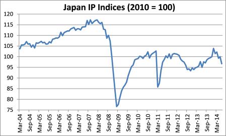 Japan IP