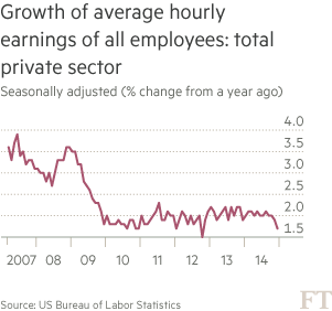 US hourly earnings.jpg