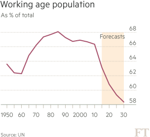 Finland working age