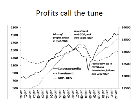 profits call the tune