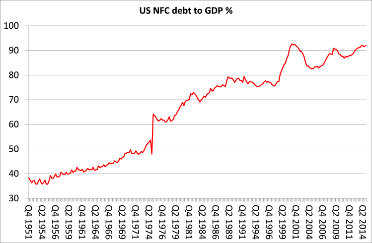 US NFC debt