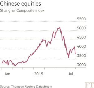 Chinese equities