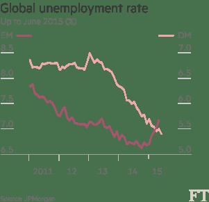 EM unemployment