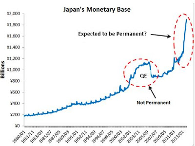 Japan monetary base