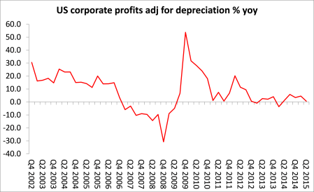 US corp profits