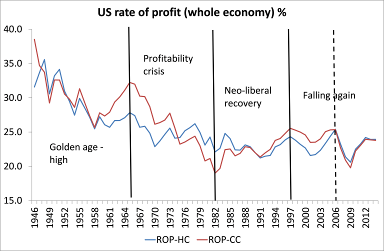 economic recession essay The causes of the great recession: mainstream and heterodox interpretations and the cherry pickers abstract the great recession of 20089 was the deepest and longest capitalist economic.
