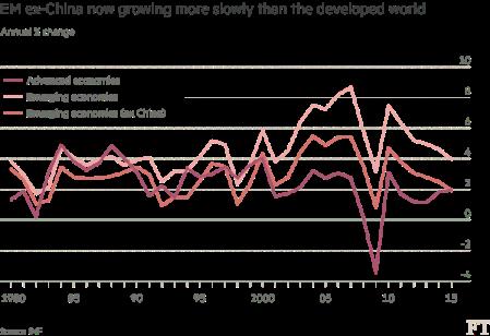 EM DM growth