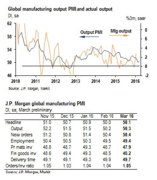 JPM Global