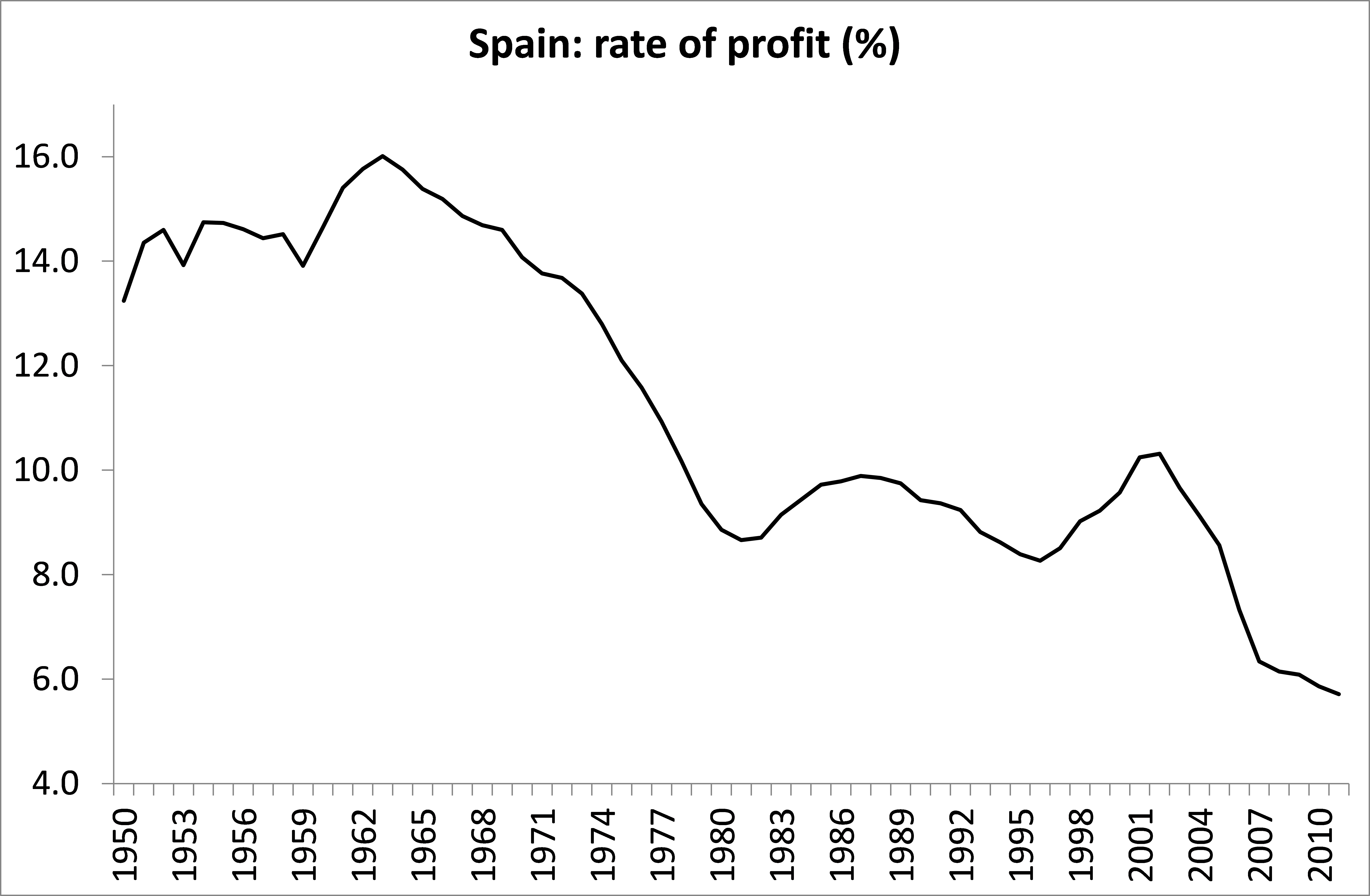 Luxembourg vs. Spain Economic Analysis and Comparison essay writer uk