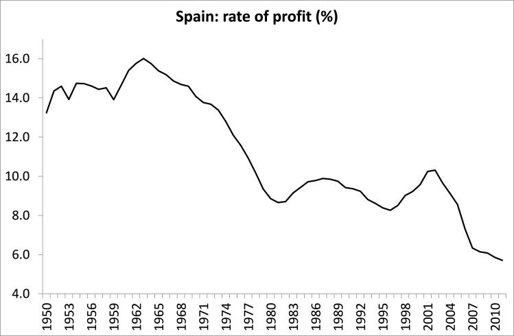 Spain ROP