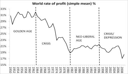 the profit contradiction