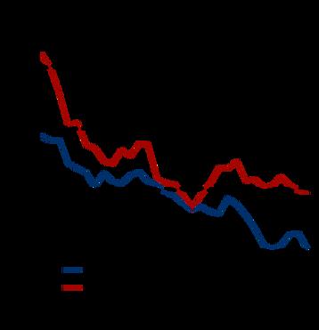 inequality-now