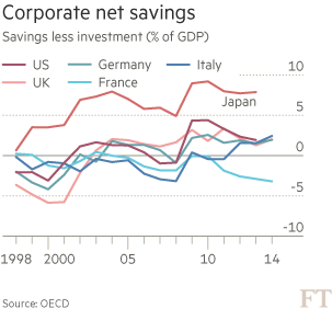 corp-net-savings
