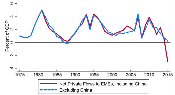 em-flows.png (1381×754)