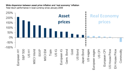 asset-prices
