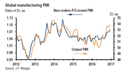 Global PMI.png