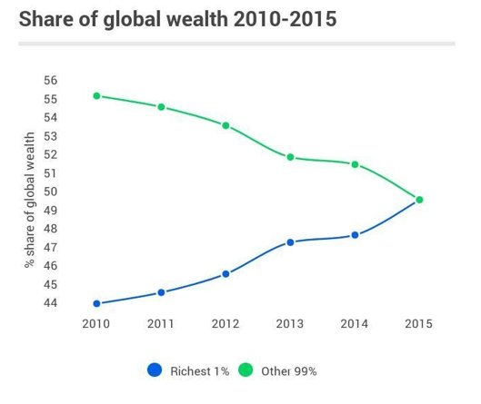 global-wealth