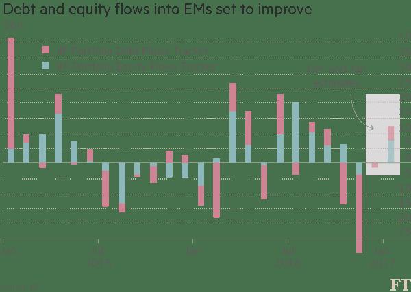 debt-flows