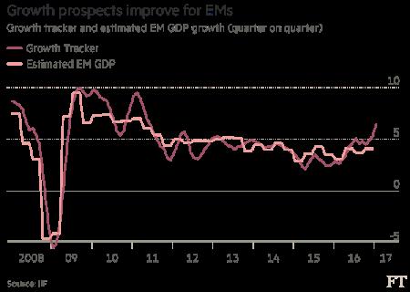 em-prospects