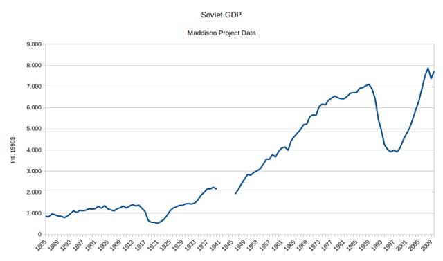 Michael Roberts Blog | blogging from a marxist economist