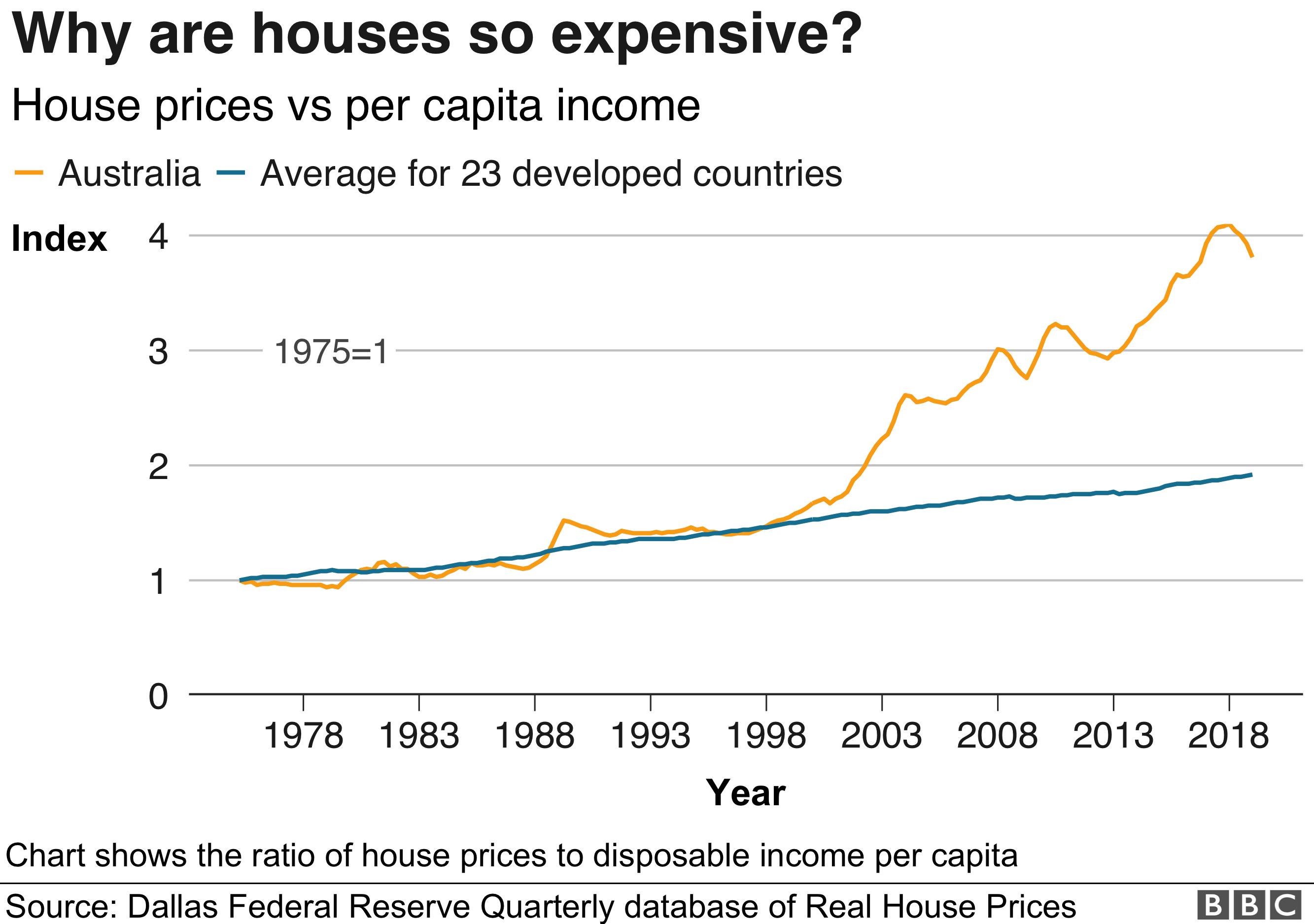 economics | Michael Roberts Blog | Page 2
